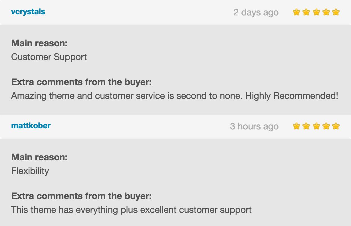 reviews - Dukan - Multipurpose Magento Theme